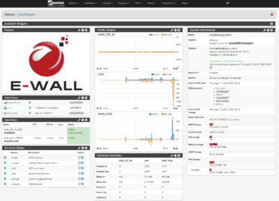 Dashboard PFsense E-WALL