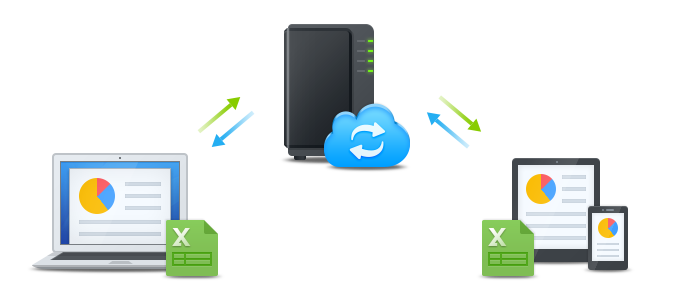 Synchronisation Drive Synology