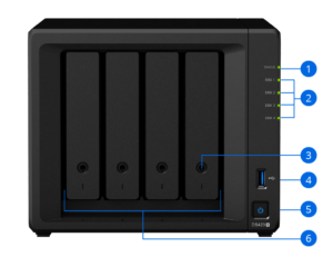 DS420+ Backpanel
