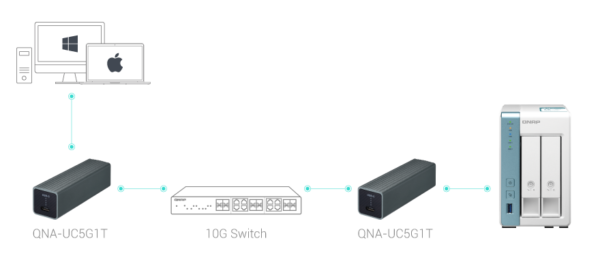 10GbE switch ts-231k