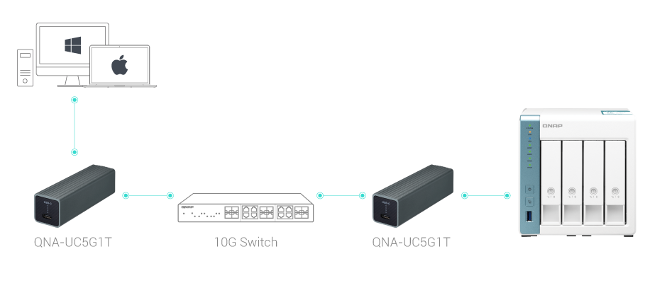 10GbE switch ts-431k